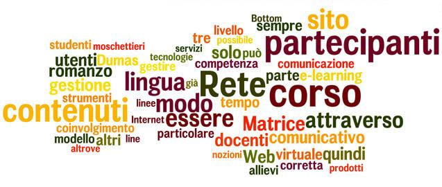 Reči na italijanskom jeziku